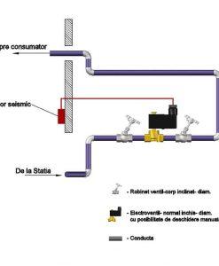 Seismic portection for ammonium installations